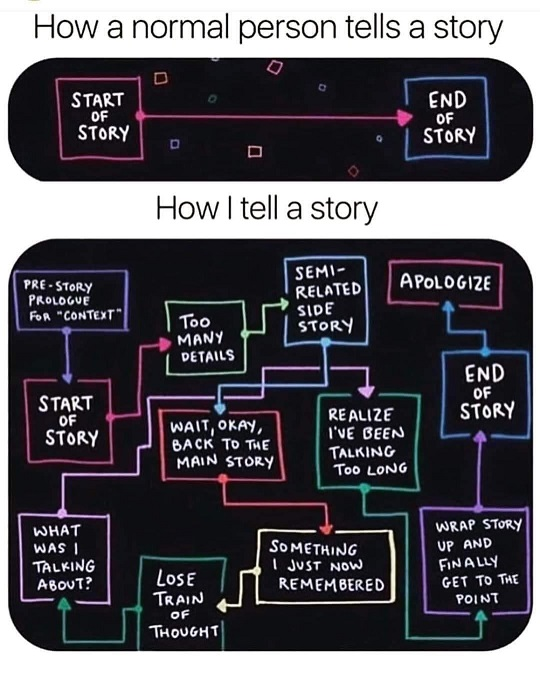 My Thought Process